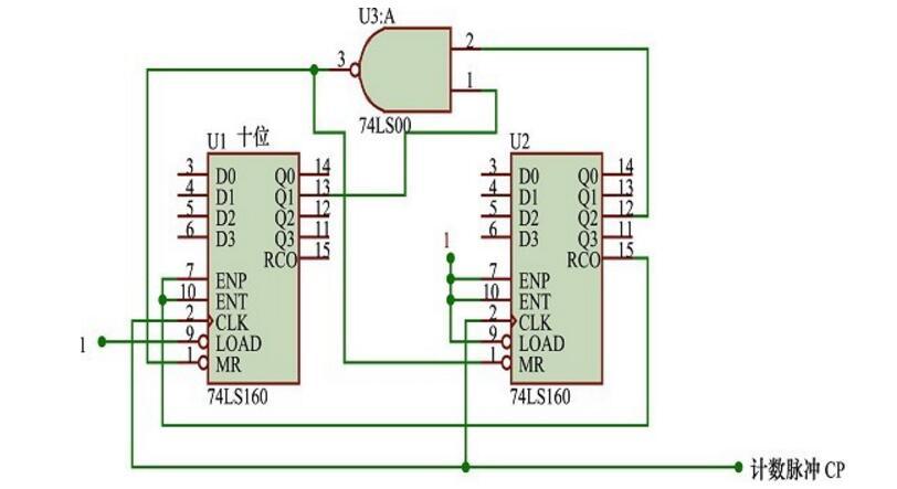 同步计数器74ls162设计24进制计数器