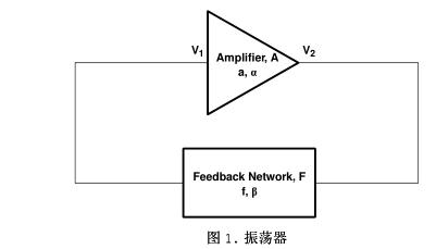关于CMOS非缓冲反向器在振荡器电路中的使用