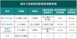 小米上市或成为香港史上最大的IPO 供应商名单大...
