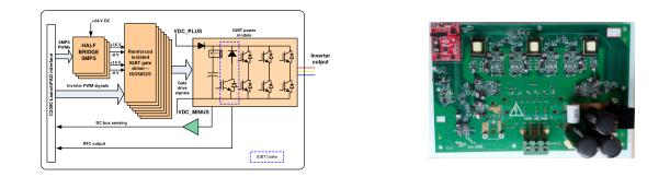 用于三相逆变器系统的隔离式 IGBT 栅极驱动器评估平台参考设计