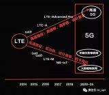 什么是NB-IoT核心网?