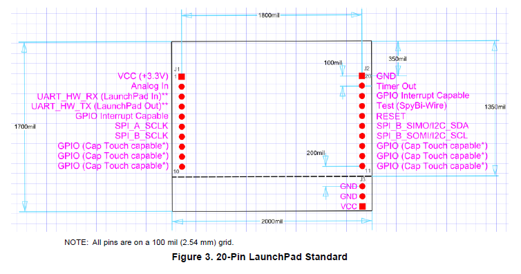 如何建立自己的启动板或启动程序详细设计程序概述