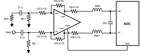 驱动ADC14DS105高速模拟数字转换器以获得高性能