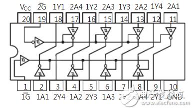 74ls240中文资料汇总(74ls240引脚图...