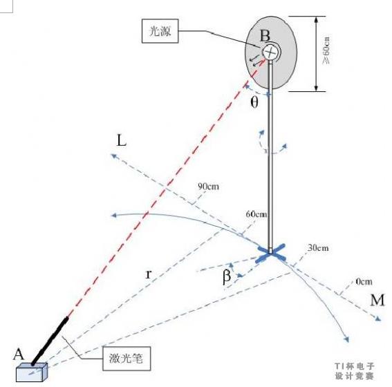 2010TI模拟电路大赛--江苏试题发布