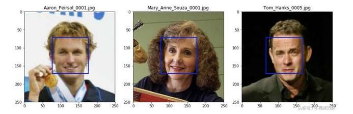 在Python中利用dlib进行人脸检测
