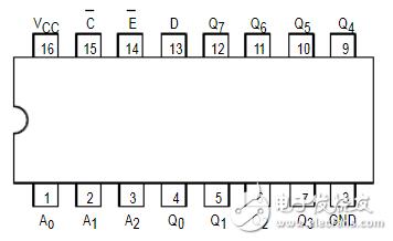 74ls259中文资料汇总(74ls259引脚图及功能_逻辑功能及特性)