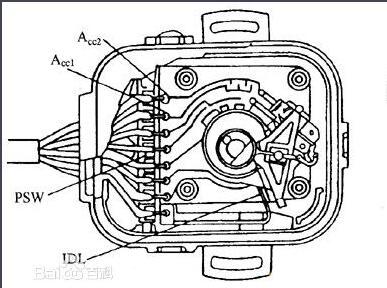节气门位置传感器常见故障_节气门传感器故障案例分析