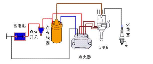 汽車點火系統電路圖大全(電子點火/光電式電子點火/CD4MAX/多諧振蕩器)