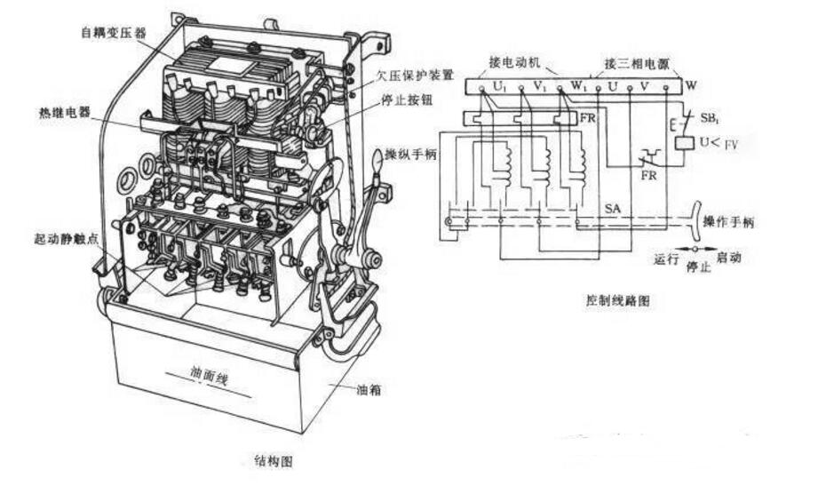 变压器起动方式有哪些_自耦变压器降压启动原理
