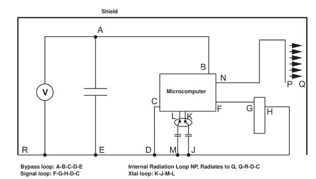TI PCB设计指南之如何减小EMI