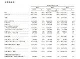 """小米IPO的造富神话:或将造就近十位""""百亿富翁""""..."""