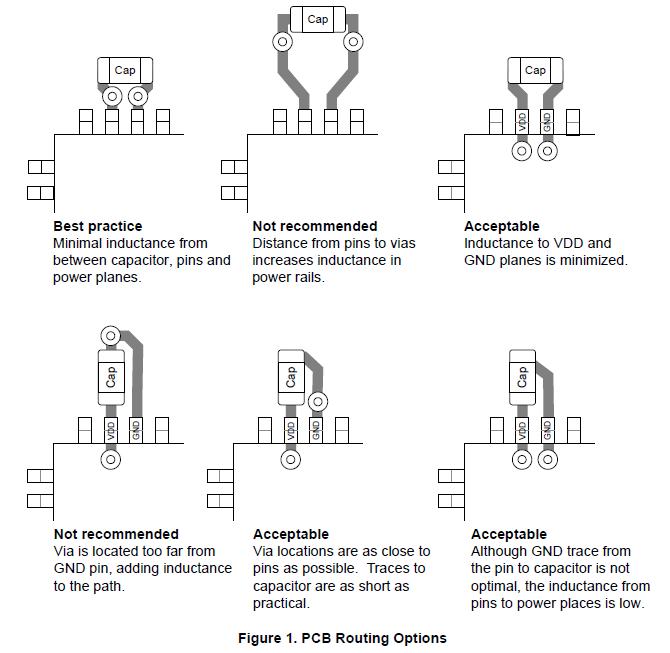 Stellaris微控制器创建示意图和设计电路板时需要考虑的因素