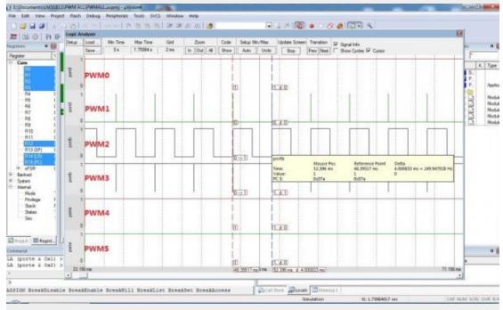 基于cortexm3评估套件的单片机的详细介绍和特性与优势的概述