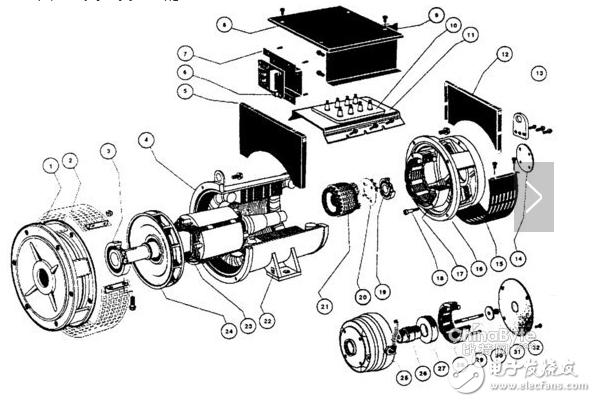 图2-1 交流发电机的组成 1.转子 转子的功用是产生磁场,转子主要由转子铁心、励磁线圈(又称磁场线圈)、爪极和滑环组成,如图2-2所示。 两块爪极安装在转子轴上,爪极间的空腔内装有转子铁心和励磁线圈。励磁线圈绕在铁心上,铁心压装在两块爪极之间的转子轴上。滑环由彼此绝缘的两个铜环组成,压装在转子轴的一端并与转子轴绝缘。励磁线圈的两端分别从内侧爪极上的两个小孔中引出,其中一端焊接在滑环的内侧铜环上,另一端则穿过内侧铜环上的小孔并焊接在外侧铜环上,两个铜环分别与发电机的两个电刷接触。当两个电刷与直流电源接通
