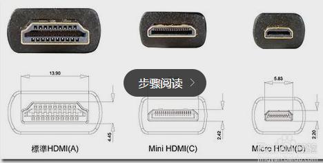 HDMI是什么 HDMI接口的作用