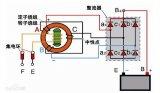 发电机励磁方式有哪些_三种发电机励磁方式
