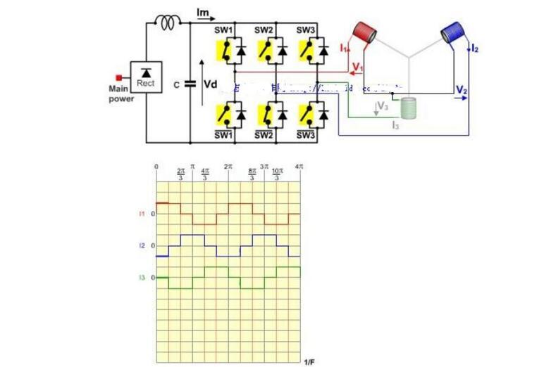 无刷电机为什么不用铁氧体_无刷电机驱动原理及结构图