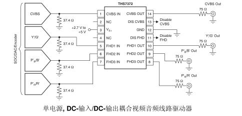 具有一个 CVBS 和 3 个全高清滤波器和6dB 增益的 4 通道视频放大器