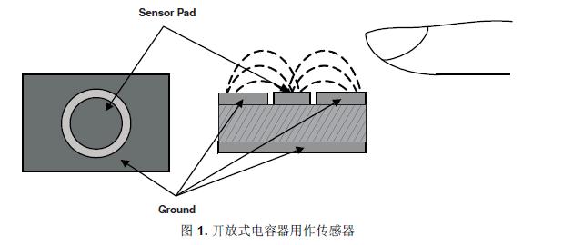 如何采用MSP430微处理器来设计RC型电容单触式传感器的详细资料概述