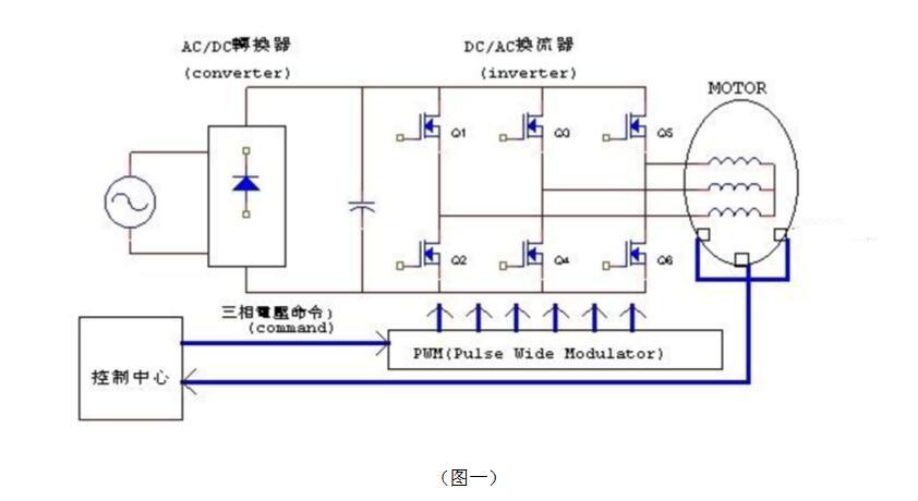 电动车无刷电机原理图_电动车无刷电机控制器驱动电路图