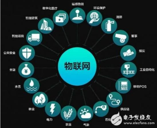 中国三家公司被英特尔大投资:新新物联网芯片厂商乐...