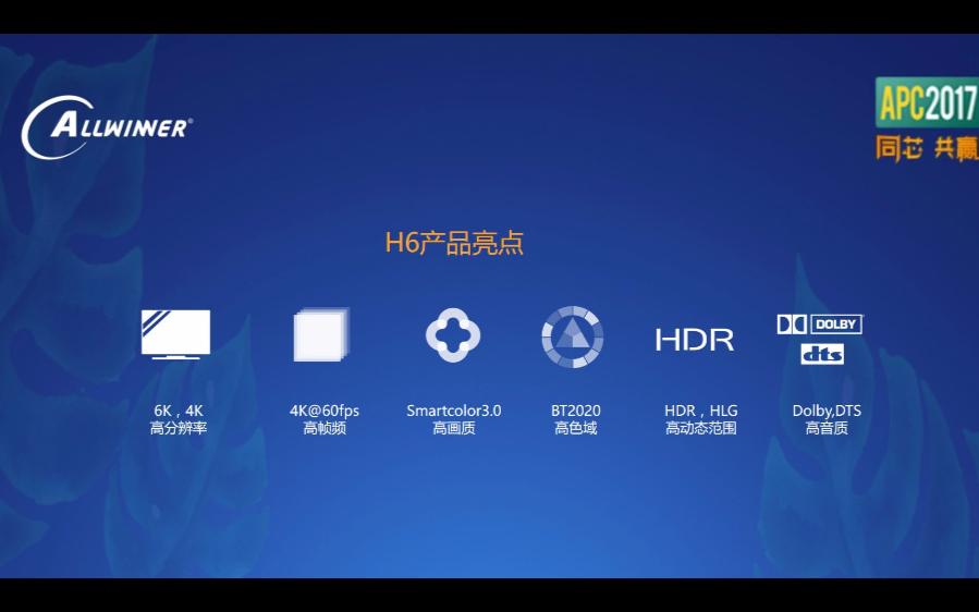 珠海全志科技股份有限公司正式發布最強畫質4K機頂盒SoC——H6