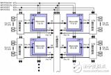浅析PLD总体结构及逻辑实现原理