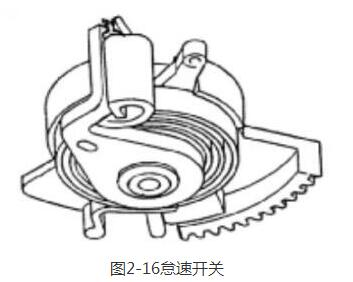 汽车电子节气门的原理与检测方法详解