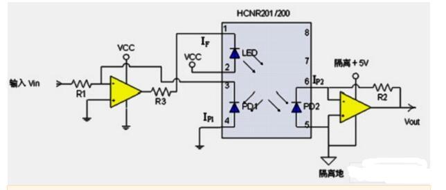 线性光耦应用电路图大全(六款线性光耦电流检测/程控电压源/电流采样电路)