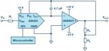 乘法DAC如何用于DAC以外的应用
