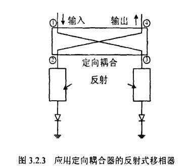 移相器分类及功率容量详解(反射型/加载线式/开关线式/滤波器式移相器)