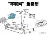 基于RFID开发的的车载物联网的未来发展前景