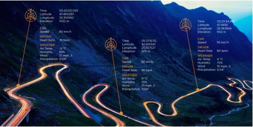 """Teradata分析平台首创""""四维分析""""具备更智能的物联网边缘计算能力"""