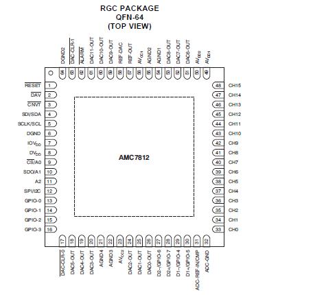 AMC7812一款完整的模拟监视和控制解决方案的详细资料概述