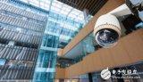现代化高楼安防:智能人脸识别系统,快速验证身份秒...