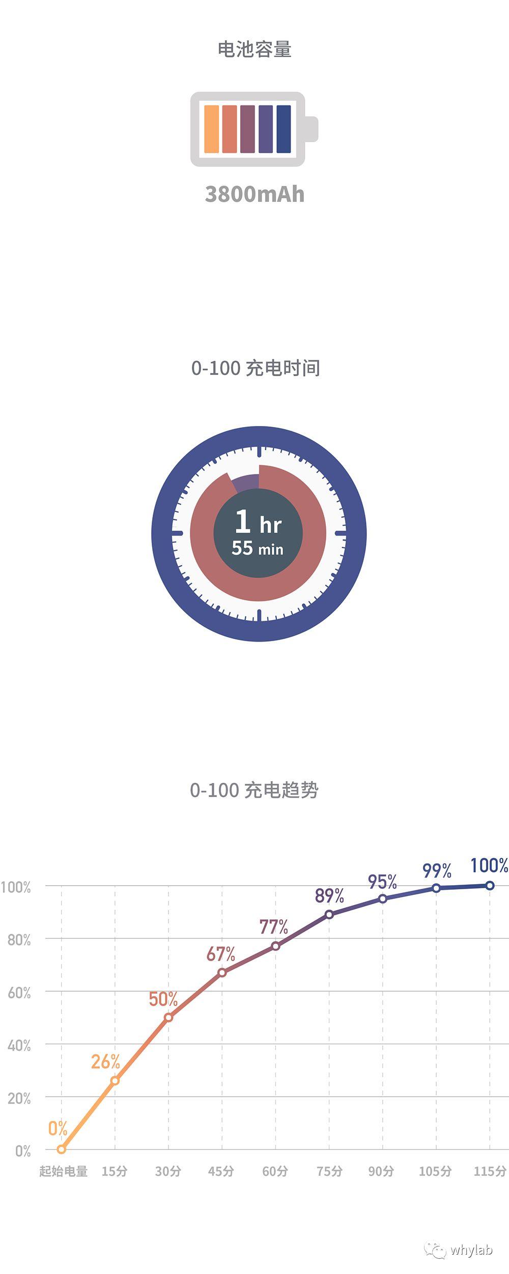 全面屏+蔡司双摄 诺基亚7Plus进坑简评