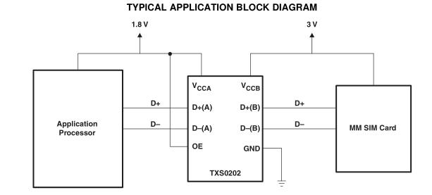 一种芯片间USB电压电平转换器
