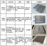 动力电池系统中的液冷板基本知识与当前典型车型的液冷板应用形式