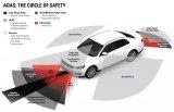 三个方面讲智能车辆对对ADAS的需求