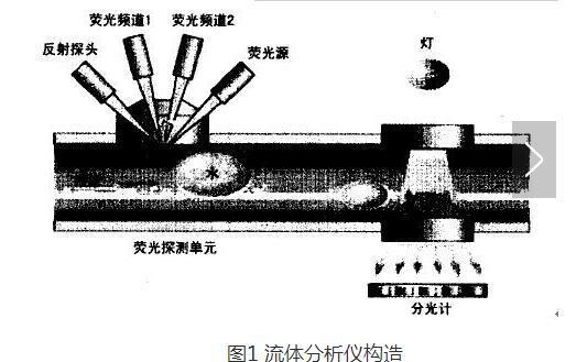 一文详解光纤传感器的三大应用(石油化工系统/电力...