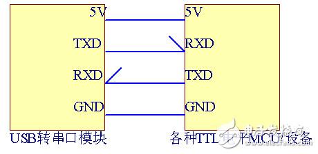 usb转ttl电路图大全(RS232/串口/CH340T/PL2303)