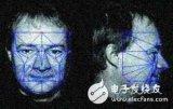 Python搭建人脸识别系统最有价值的40行代码