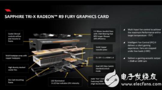 GPU绘图的四个阶段包括裁剪阶段,光栅化阶段,像素阶段和输出阶段概述