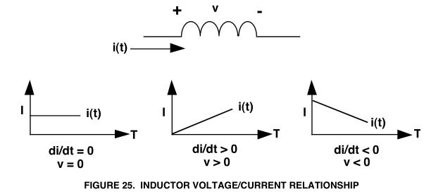 线性和开关电压调节器基础部分2