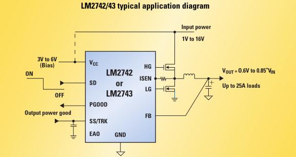 FPGA和ASICS的电源管理考虑
