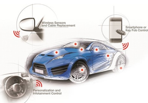 介绍Bluetooth Smart实现物联网的一...