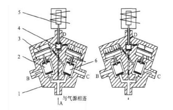 双向电磁阀工作原理_双向电磁阀结构