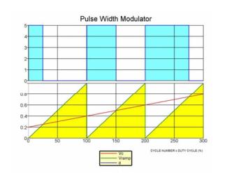 电流模式控制理论的理解与应用