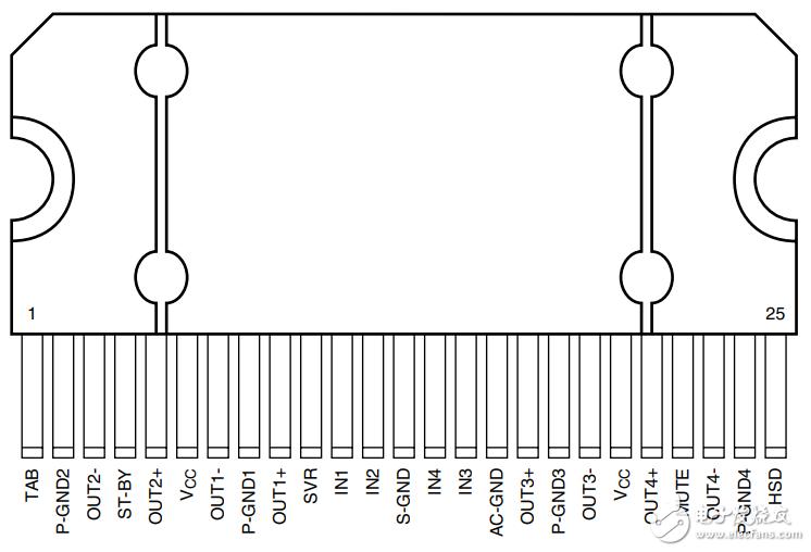 tda7388功放引脚资料及电路图详解